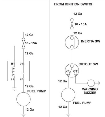 fuel pump installation including wiring advice by dan masters revised schematic for a relay switched fuel pump fuel pump wiring relay safety switch and inertia switch