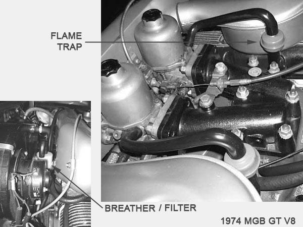 Sbc Crankcase Ventilation