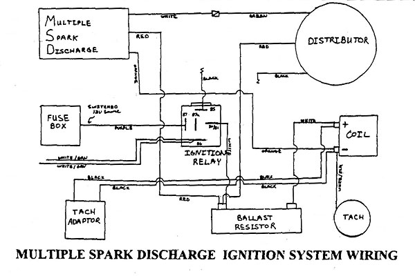 mgb vacuum diagram box wiring diagram 2005 Kenworth W900 Wiring Schematic how it was done 4 ken williamson s 1980 mgb with buick 215 1971 mgb wiring diagram mgb vacuum diagram