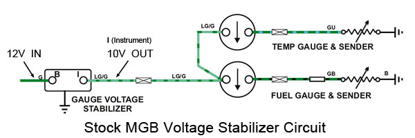 Voltage Stabilizer B how to replace your mgb thermal voltage stabilizer 12v fuel gauge wiring diagram at panicattacktreatment.co